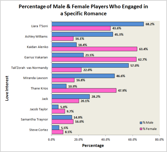 playerbase_gender_LI_chart